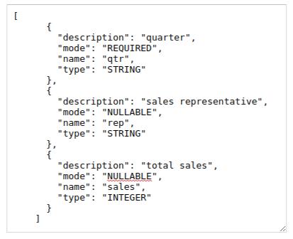 Specifying a schema | BigQuery | Google Cloud